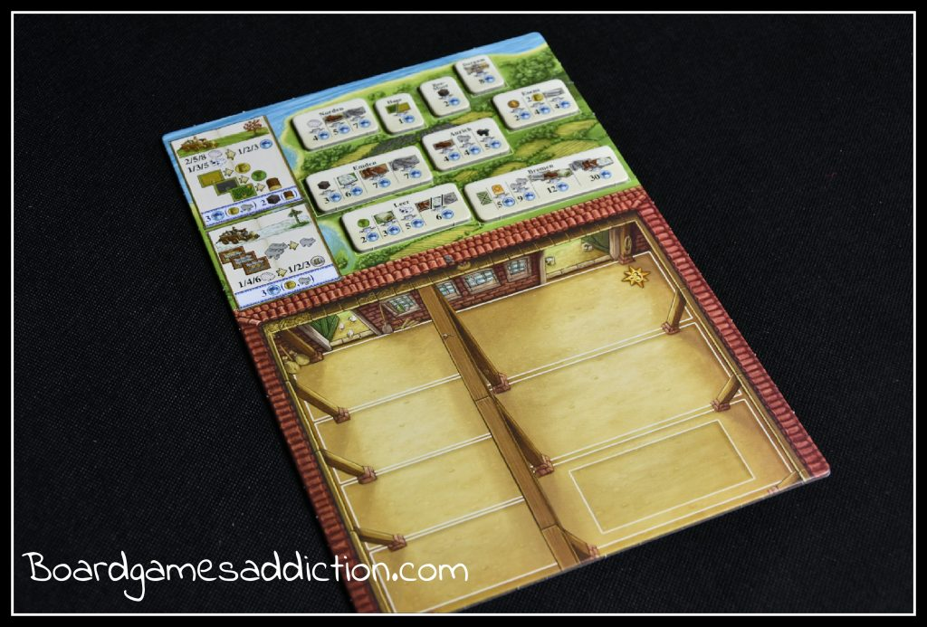 Plansza stodoły i celów podróży